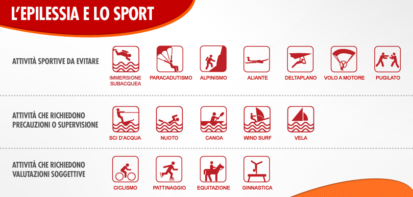 infografica sport